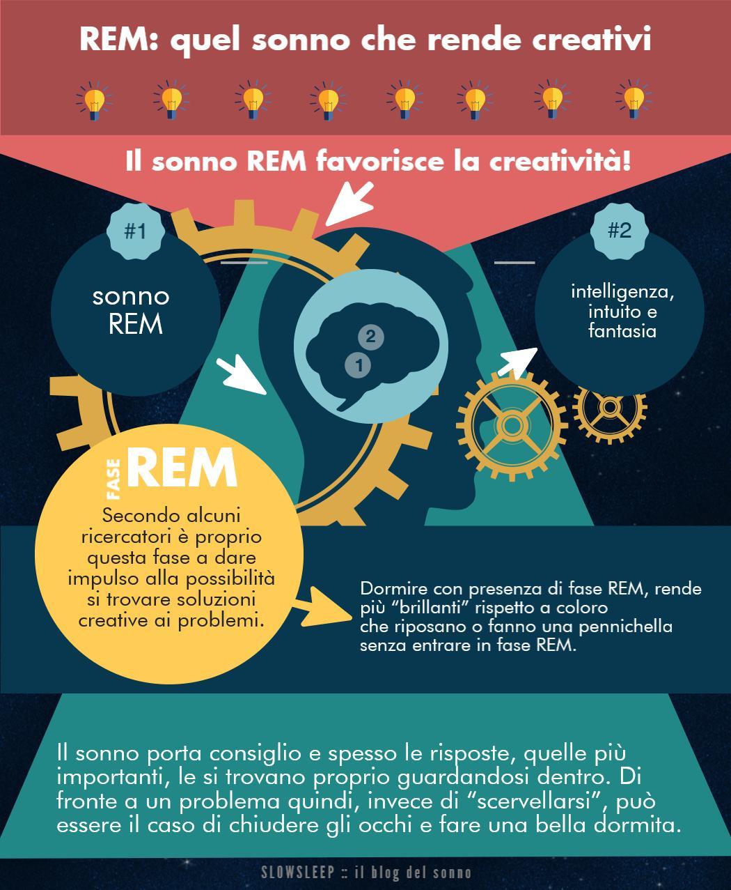 Il sonno REM è creativo