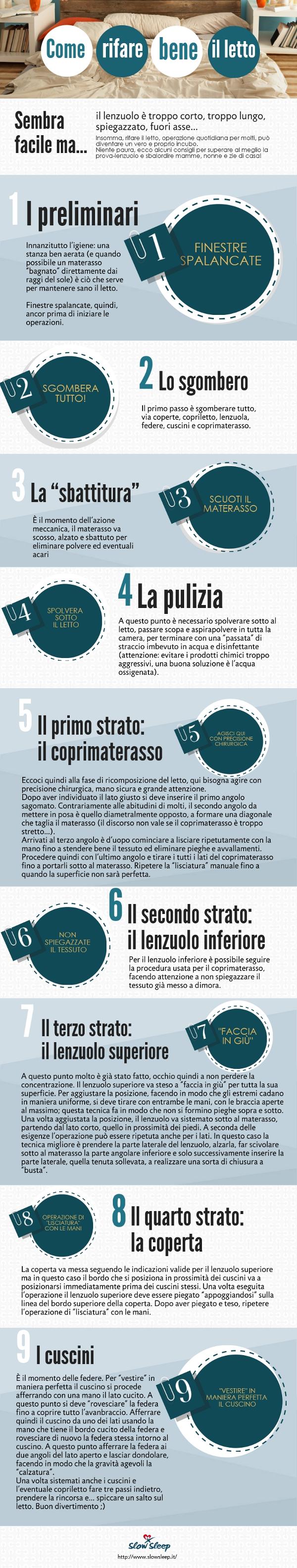 Come-rifare-bene-il-letto-infographic